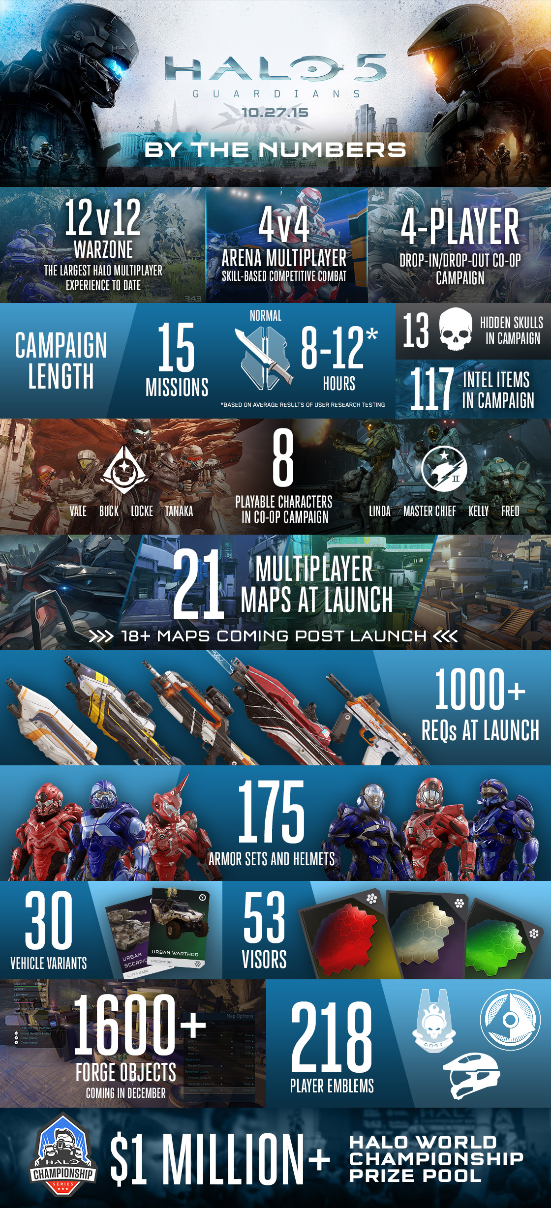 10-5_h5-infographic