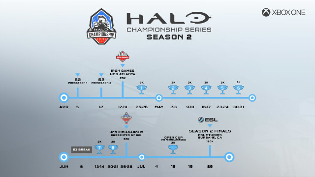 3-27-hcs-s2-roadmap-edit_v2