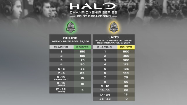 hcs-point-breakdown_s2