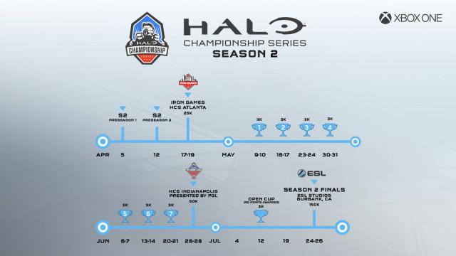 hcs-s2-roadmap-1120