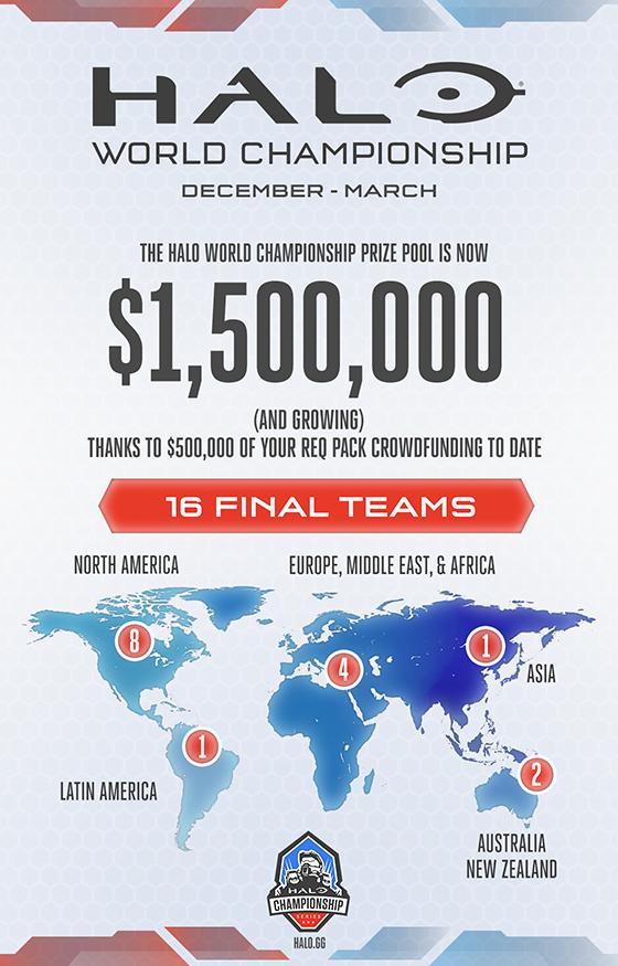 hwc-infographic5