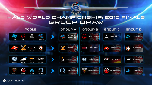 hwc_16_groups_newlogos